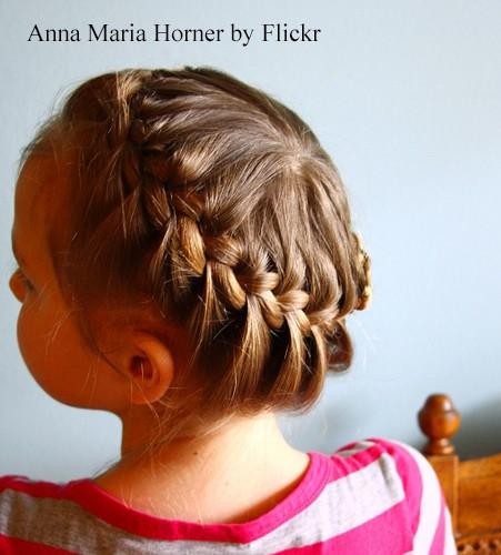 Anna Maria Horner