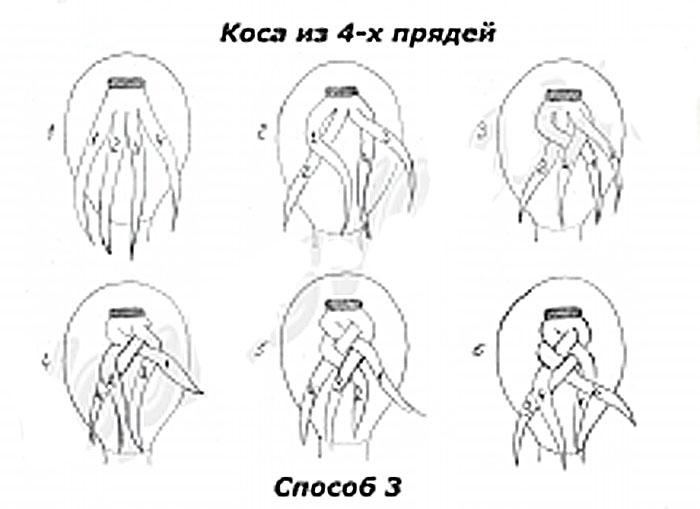 схема картинками как плести колосок